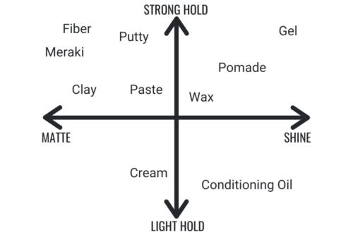 pomade-vs-paste